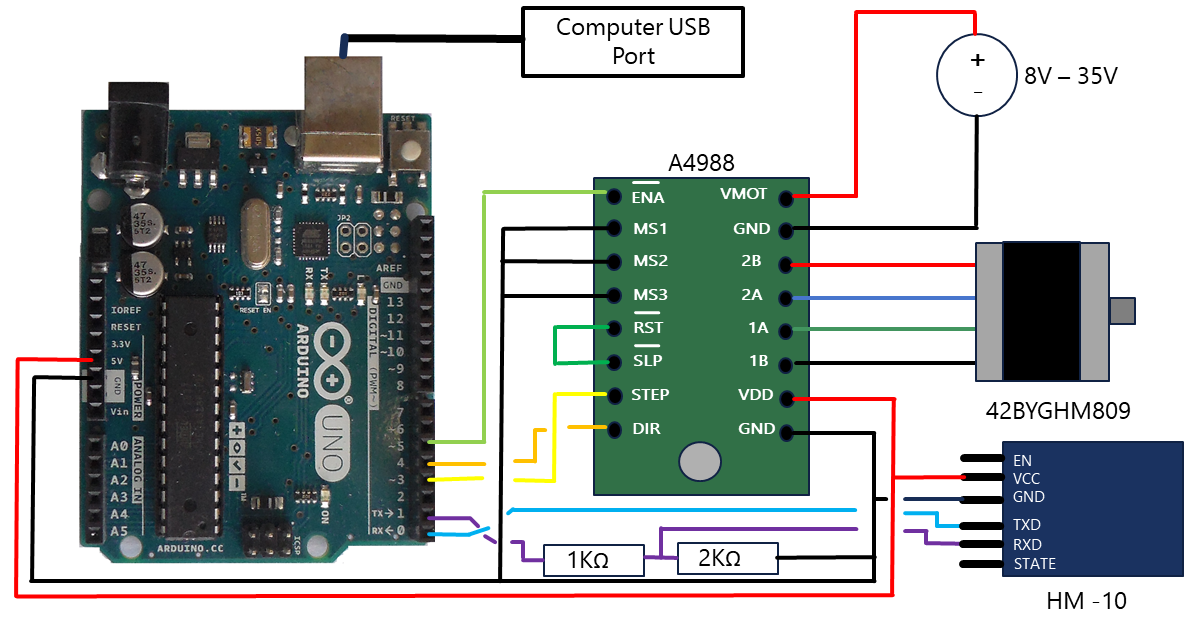 HM-10 Bluetooth Testing3